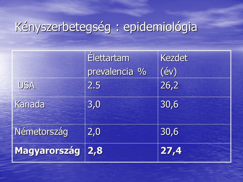 Kényszerbetegség : epidemiológia