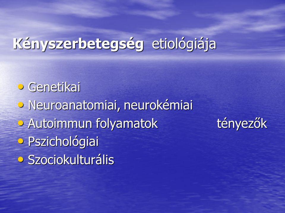 Kényszerbetegség etiológiája