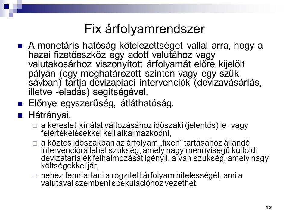 Fix árfolyamrendszer