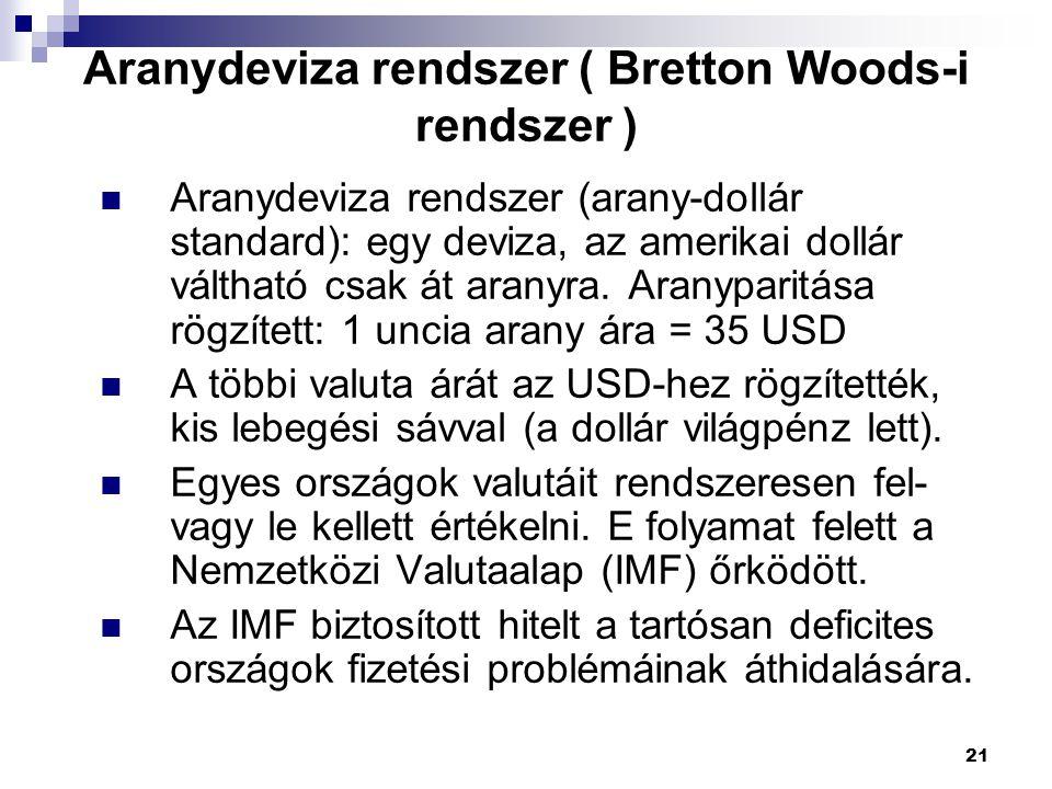 Aranydeviza rendszer ( Bretton Woods-i rendszer )