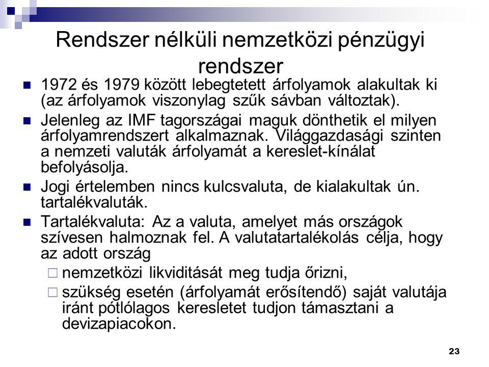 Rendszer nélküli nemzetközi pénzügyi rendszer