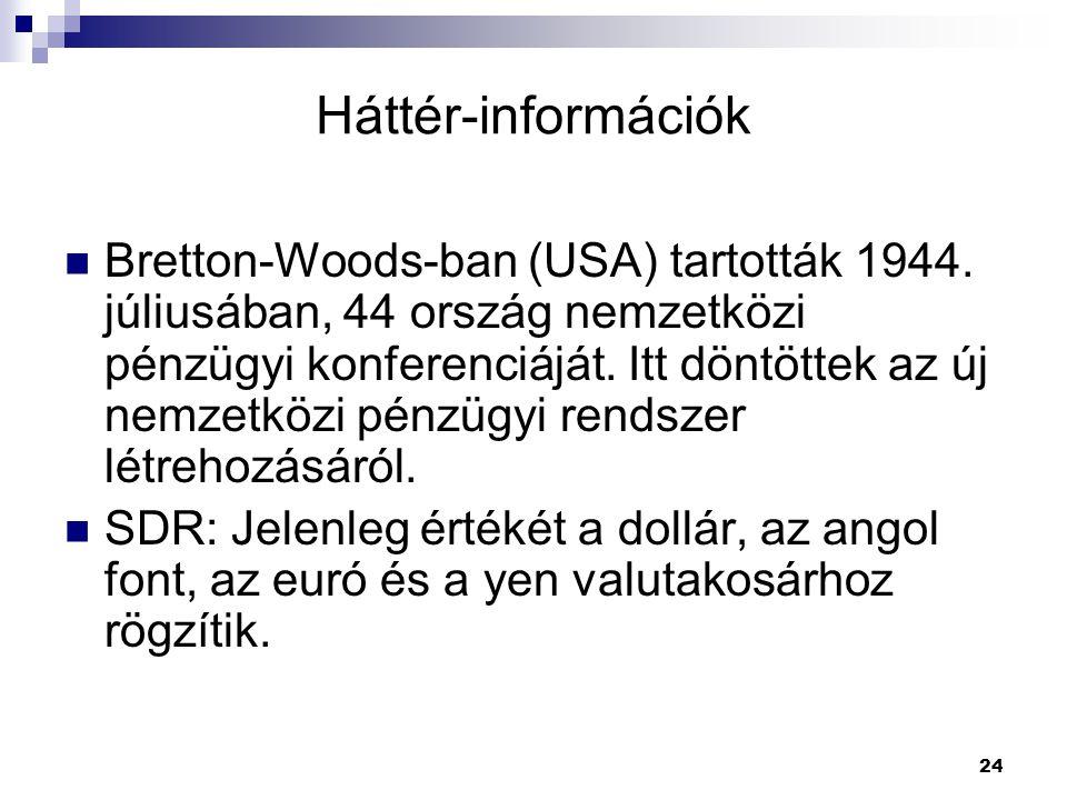 Háttér-információk