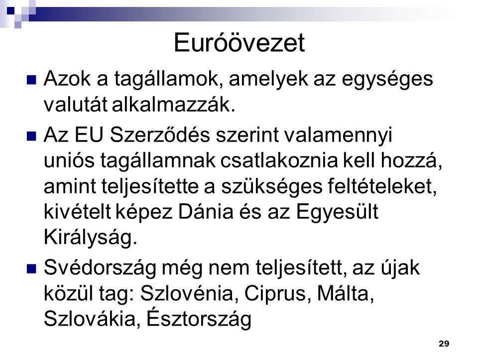Euróövezet Azok a tagállamok, amelyek az egységes valutát alkalmazzák.