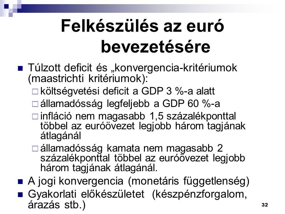 Felkészülés az euró bevezetésére