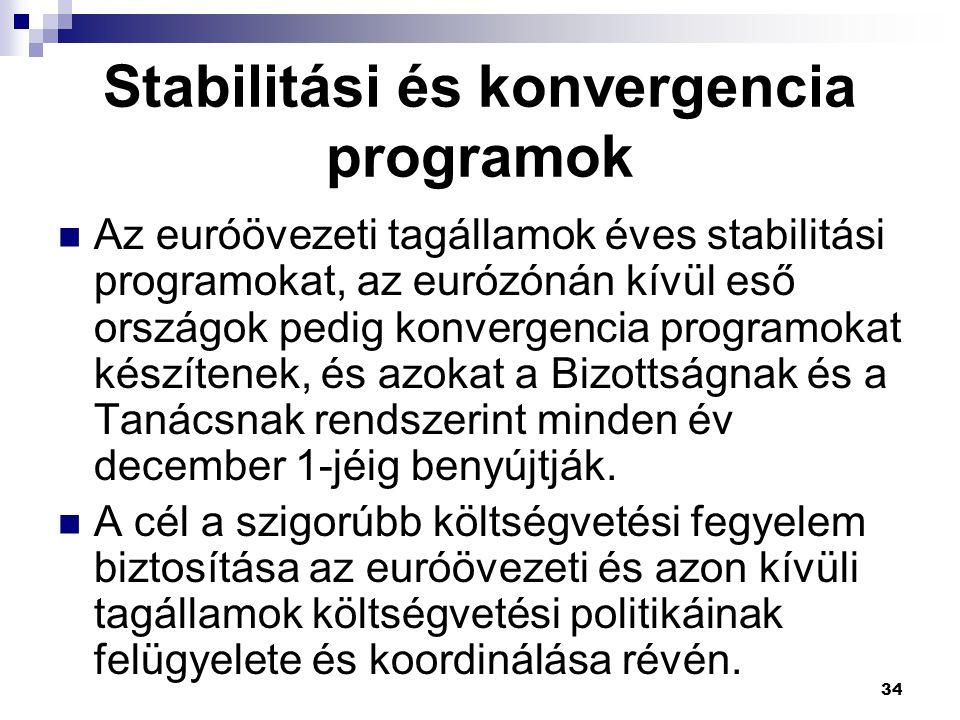 Stabilitási és konvergencia programok