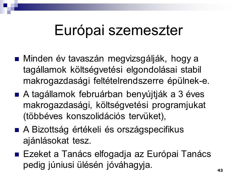 Európai szemeszter Minden év tavaszán megvizsgálják, hogy a tagállamok költségvetési elgondolásai stabil makrogazdasági feltételrendszerre épülnek-e.