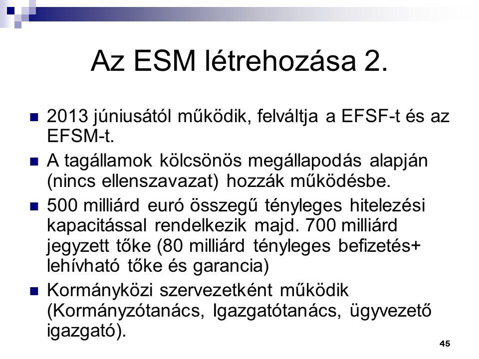Az ESM létrehozása 2. 2013 júniusától működik, felváltja a EFSF-t és az EFSM-t.