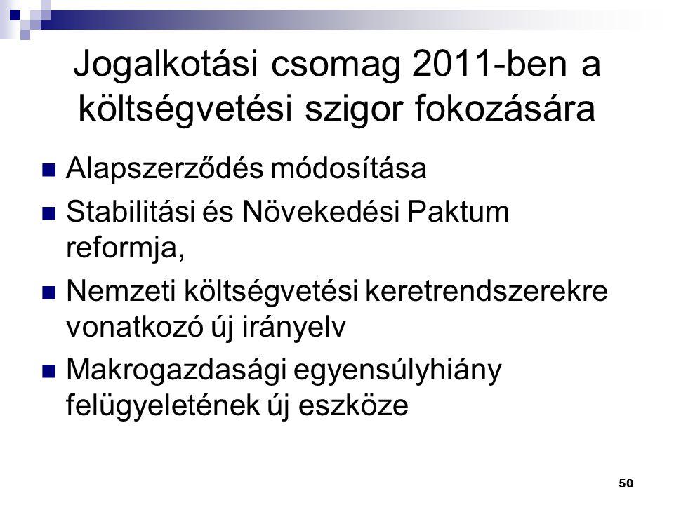 Jogalkotási csomag 2011-ben a költségvetési szigor fokozására