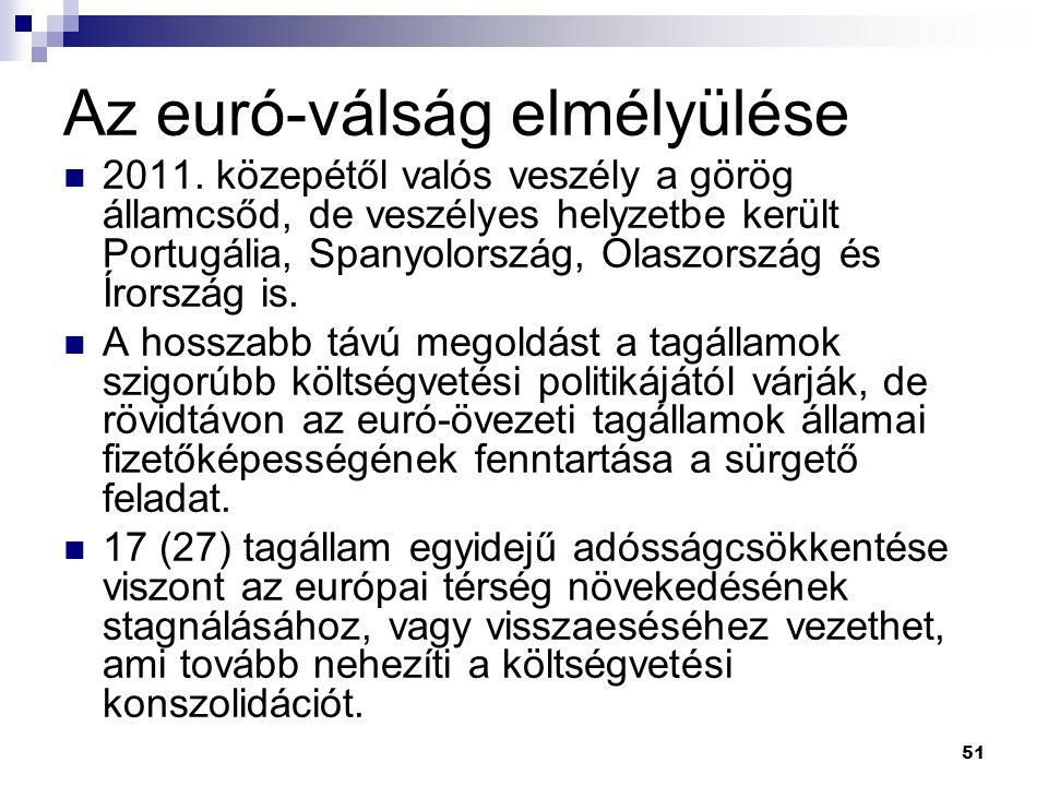 Az euró-válság elmélyülése