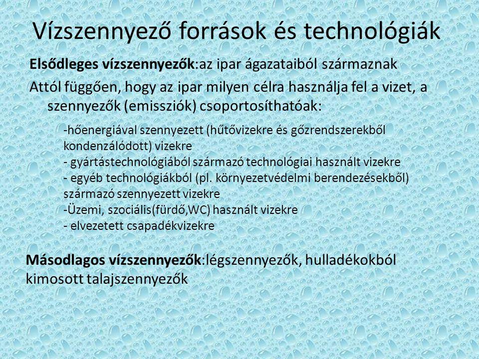 Vízszennyező források és technológiák
