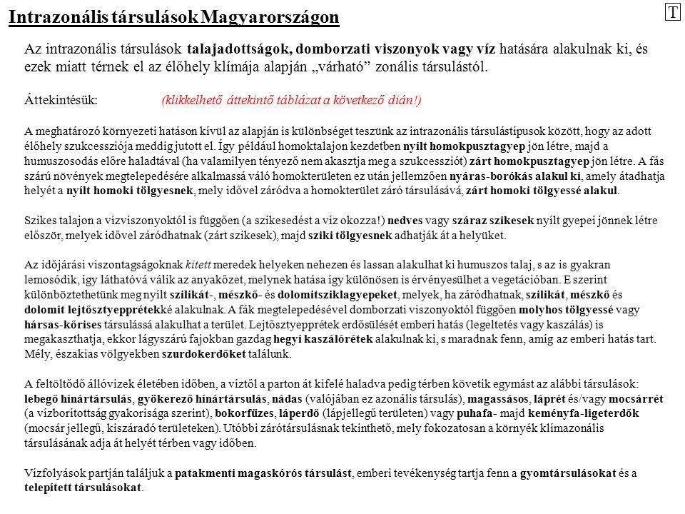Intrazonális társulások Magyarországon