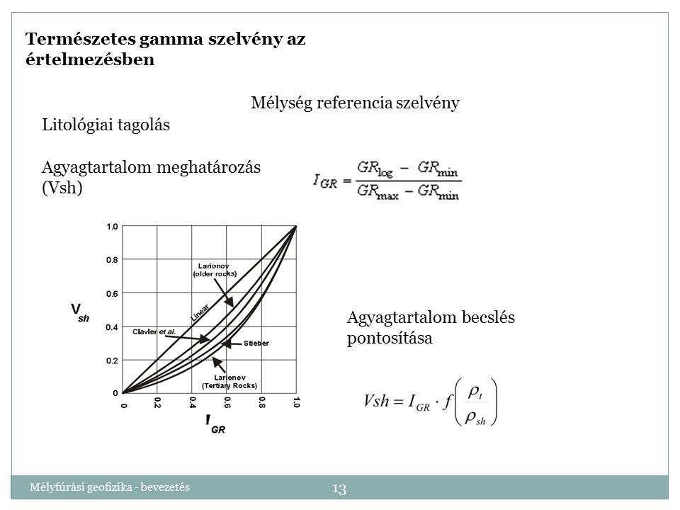 Természetes gamma szelvény az értelmezésben