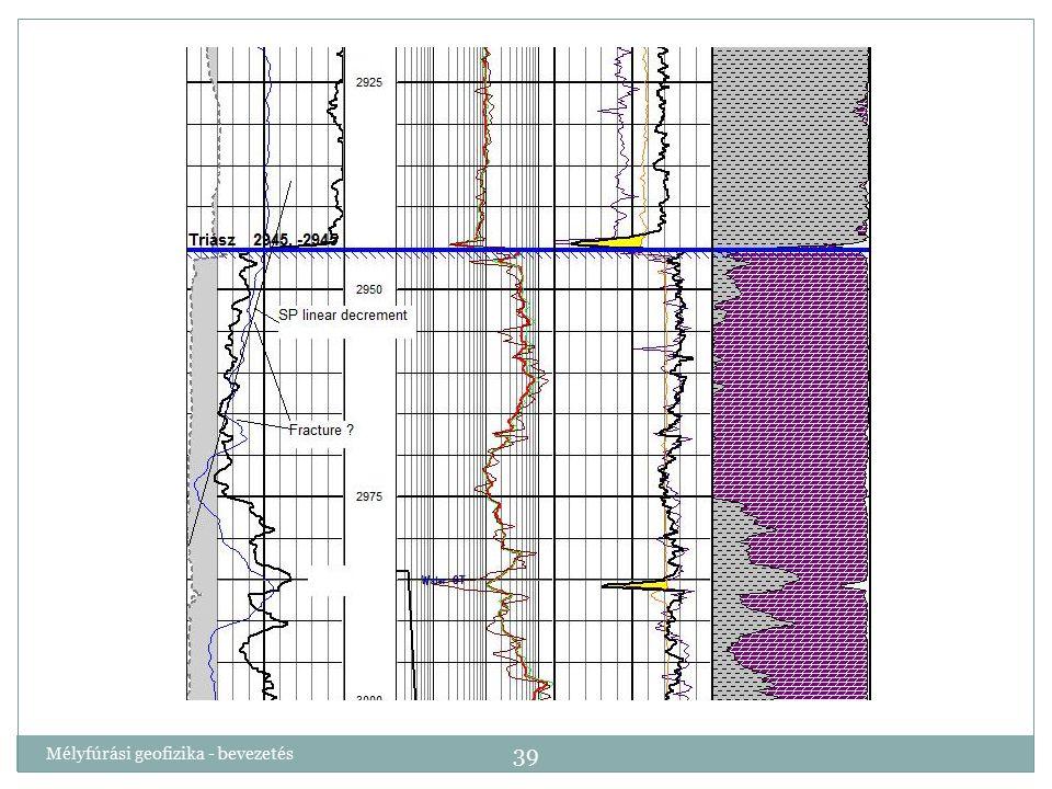 SP-n hosszabb lineáris szakaszokon fúrólyukban folynak az SP áramok – változás repedéseknél
