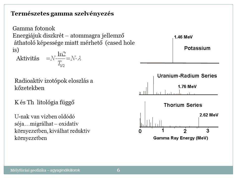 Természetes gamma szelvényezés
