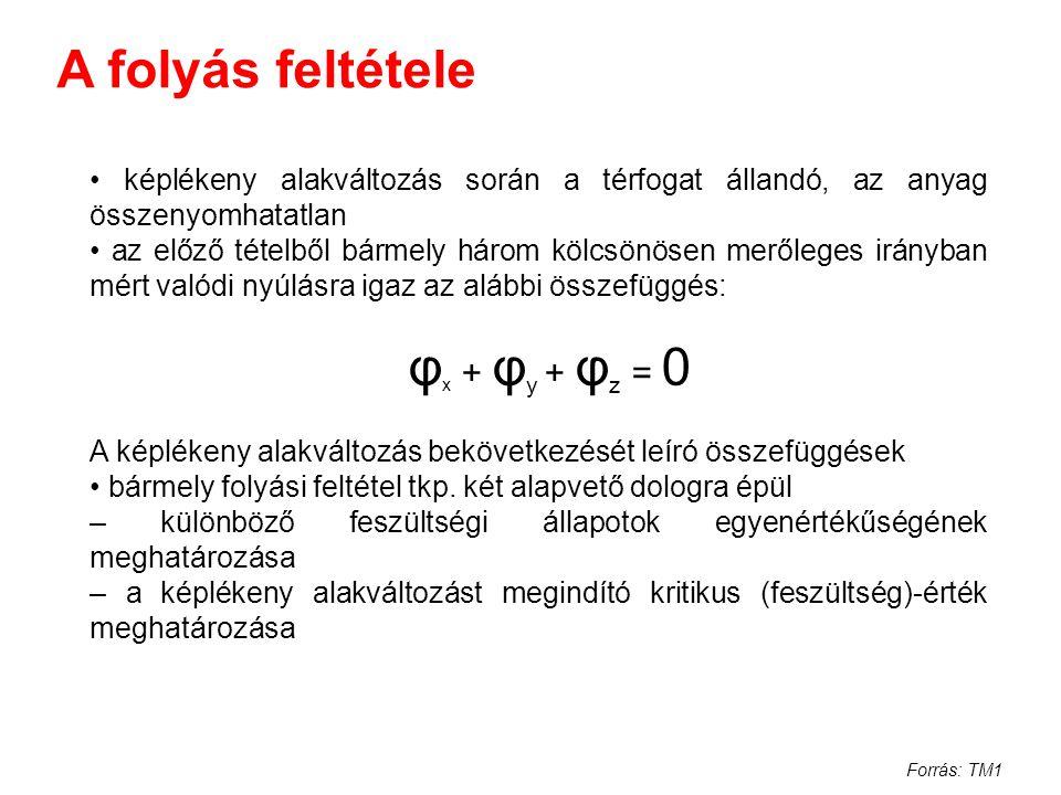 A folyás feltétele φx + φy + φz = 0