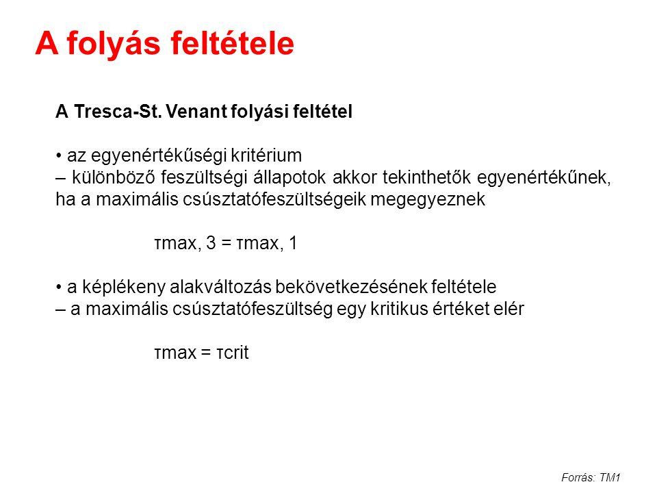 A folyás feltétele A Tresca-St. Venant folyási feltétel