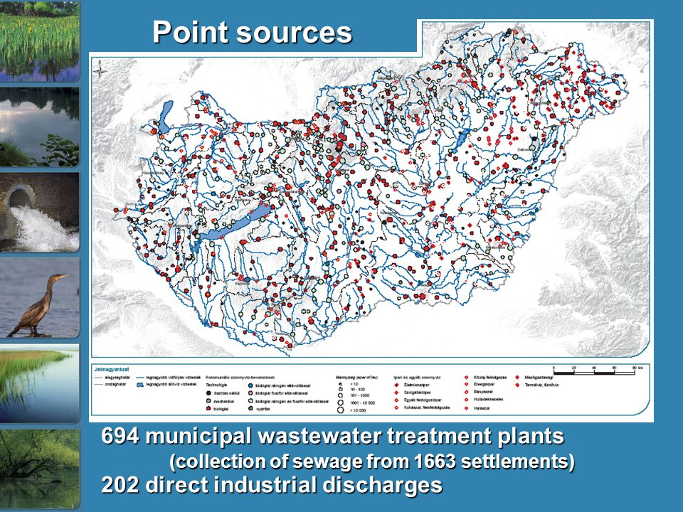 Point sources 694 municipal wastewater treatment plants (collection of sewage from 1663 settlements)