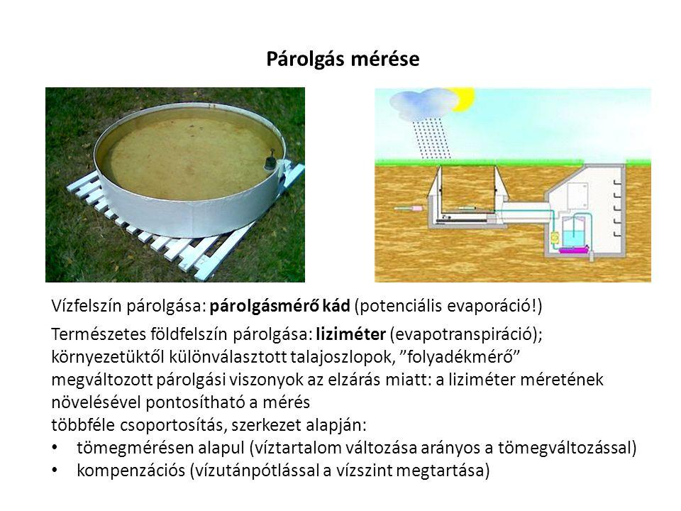 Párolgás mérése Vízfelszín párolgása: párolgásmérő kád (potenciális evaporáció!)