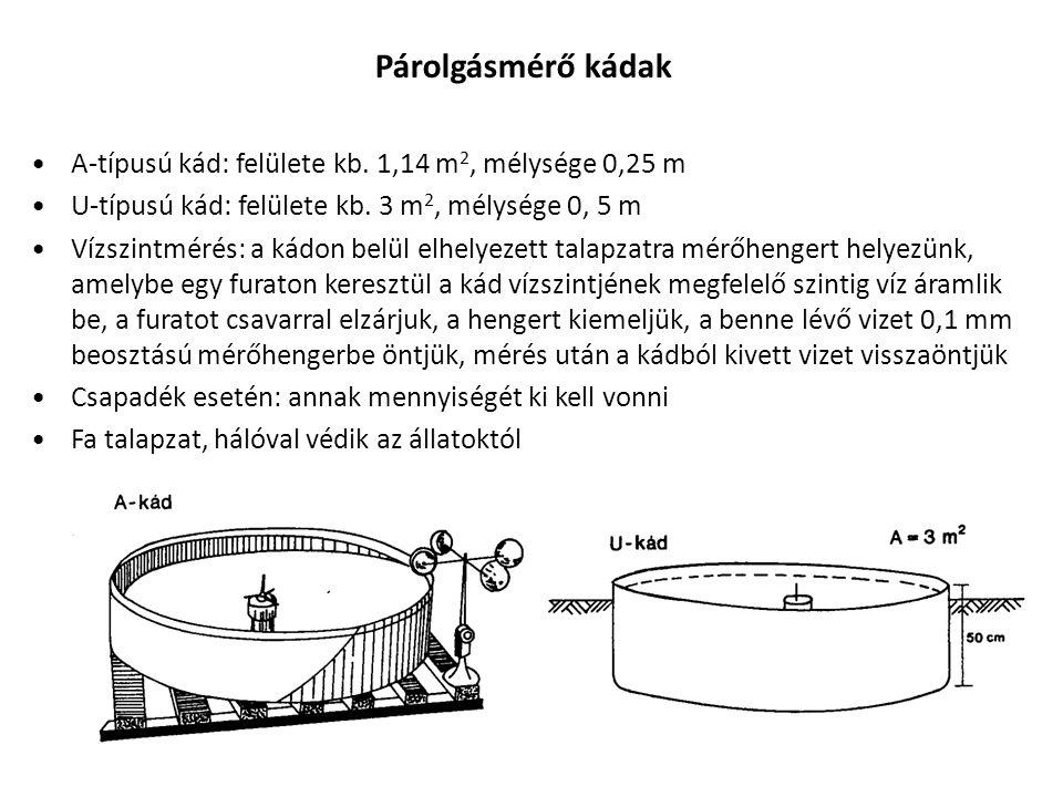 Párolgásmérő kádak A-típusú kád: felülete kb. 1,14 m2, mélysége 0,25 m