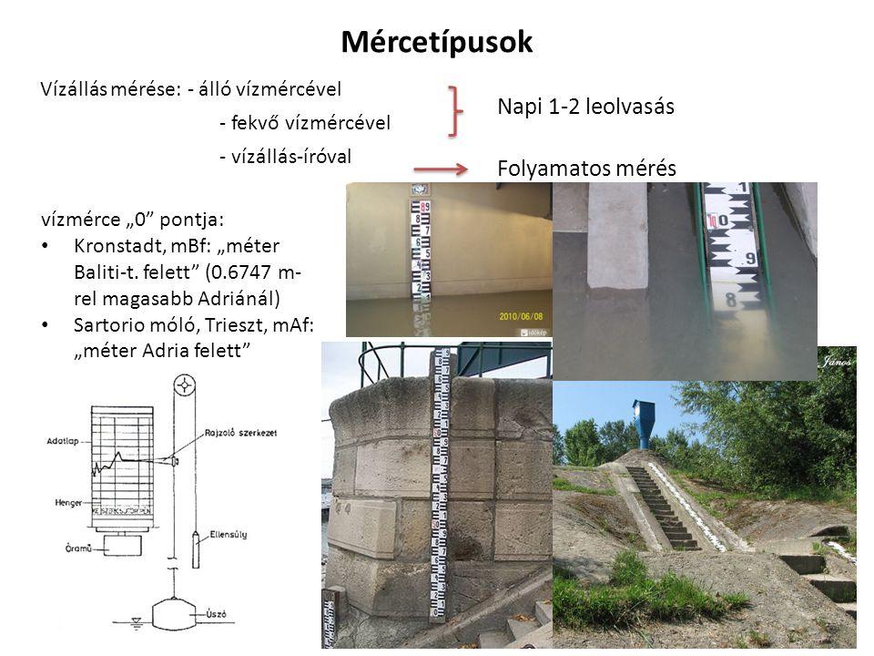 Mércetípusok Napi 1-2 leolvasás Folyamatos mérés
