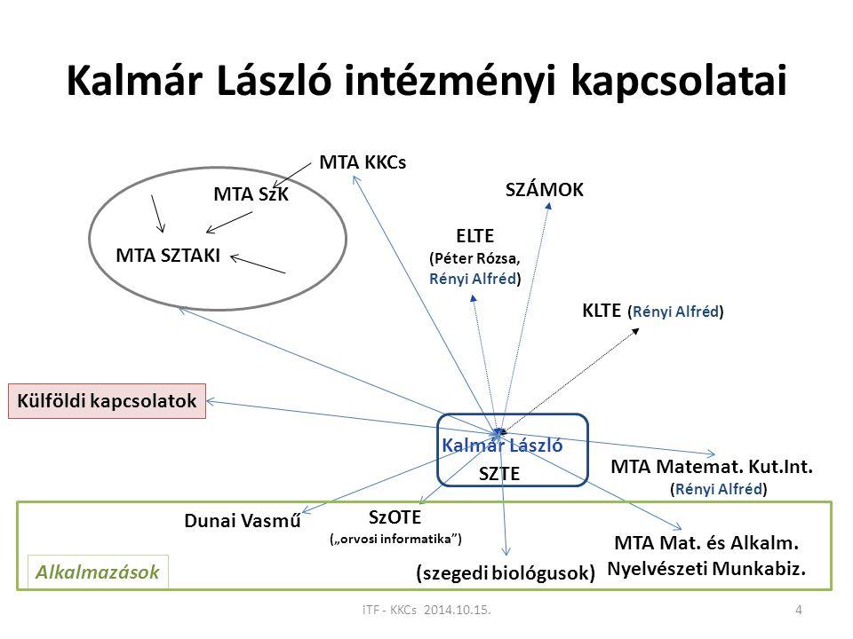 Kalmár László intézményi kapcsolatai