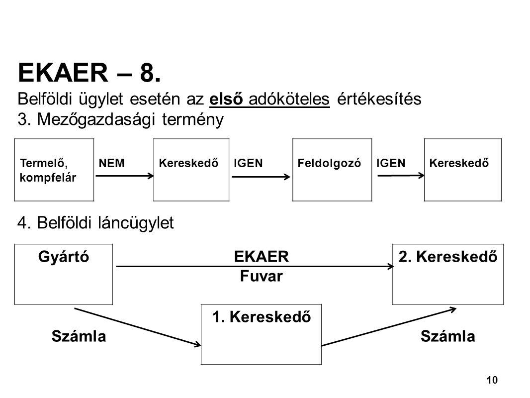 EKAER – 8. Belföldi ügylet esetén az első adóköteles értékesítés