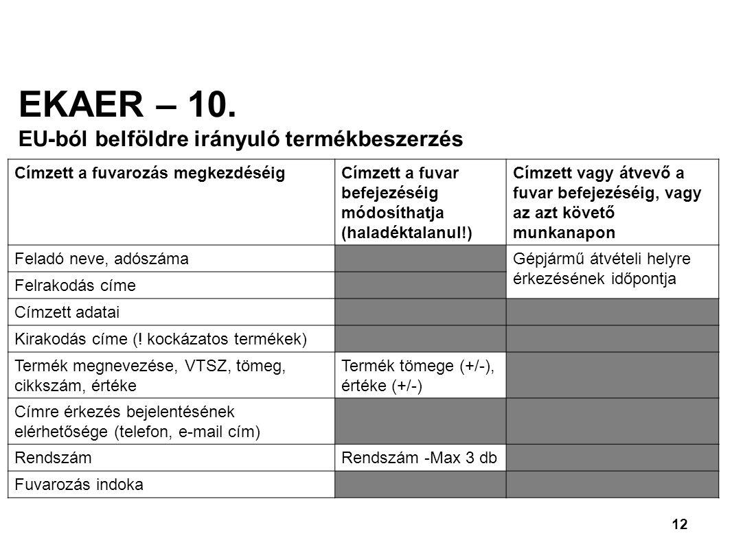 EKAER – 10. EU-ból belföldre irányuló termékbeszerzés
