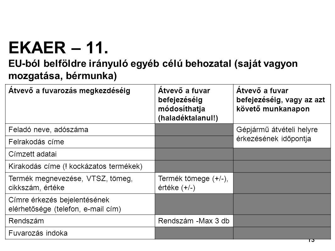 EKAER – 11. EU-ból belföldre irányuló egyéb célú behozatal (saját vagyon mozgatása, bérmunka) Átvevő a fuvarozás megkezdéséig.
