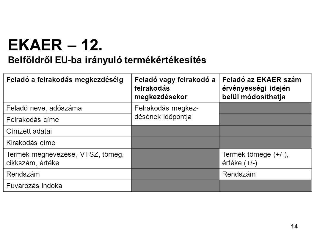 EKAER – 12. Belföldről EU-ba irányuló termékértékesítés