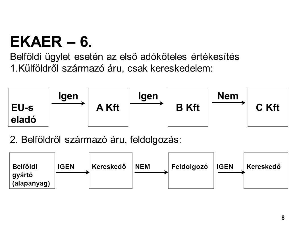 EKAER – 6. Belföldi ügylet esetén az első adóköteles értékesítés