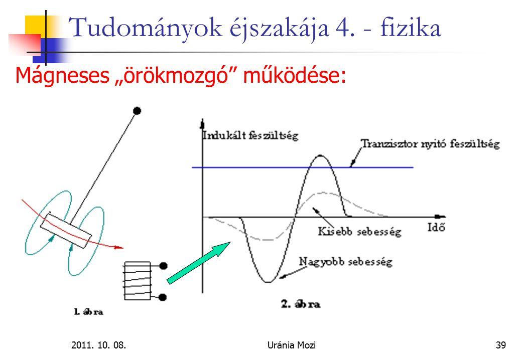 Tudományok éjszakája 4. - fizika