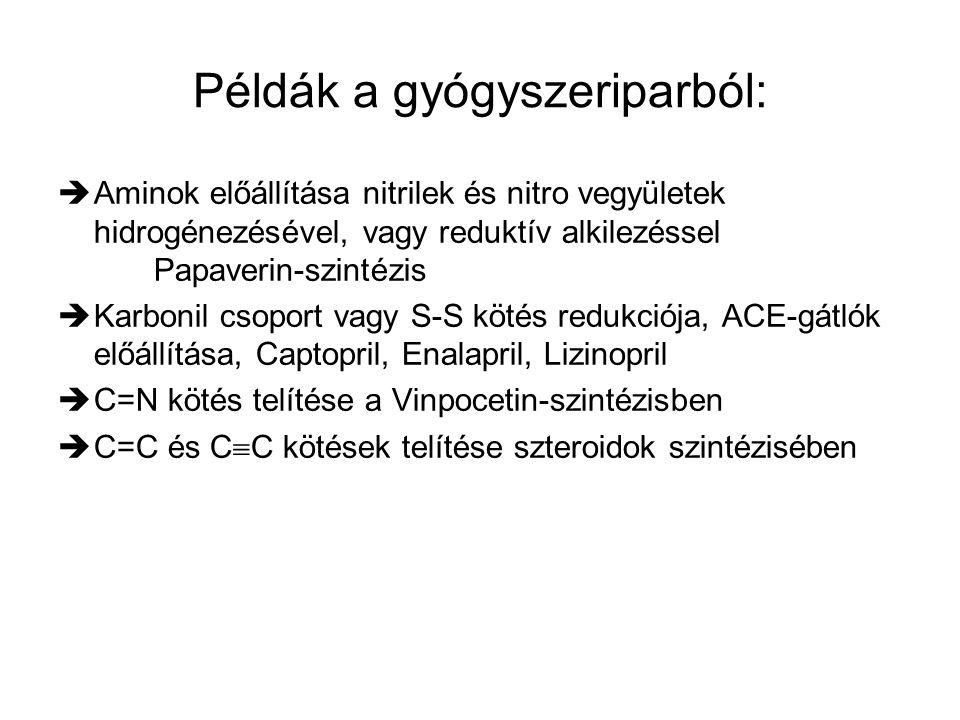 Példák a gyógyszeriparból: