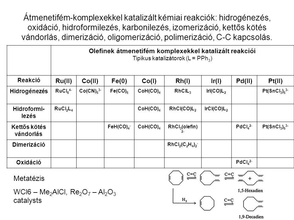 Átmenetifém-komplexekkel katalizált kémiai reakciók: hidrogénezés, oxidáció, hidroformilezés, karbonilezés, izomerizáció, kettős kötés vándorlás, dimerizáció, oligomerizáció, polimerizáció, C-C kapcsolás.