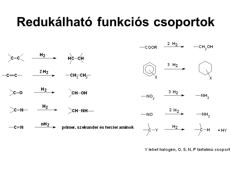 Redukálható funkciós csoportok