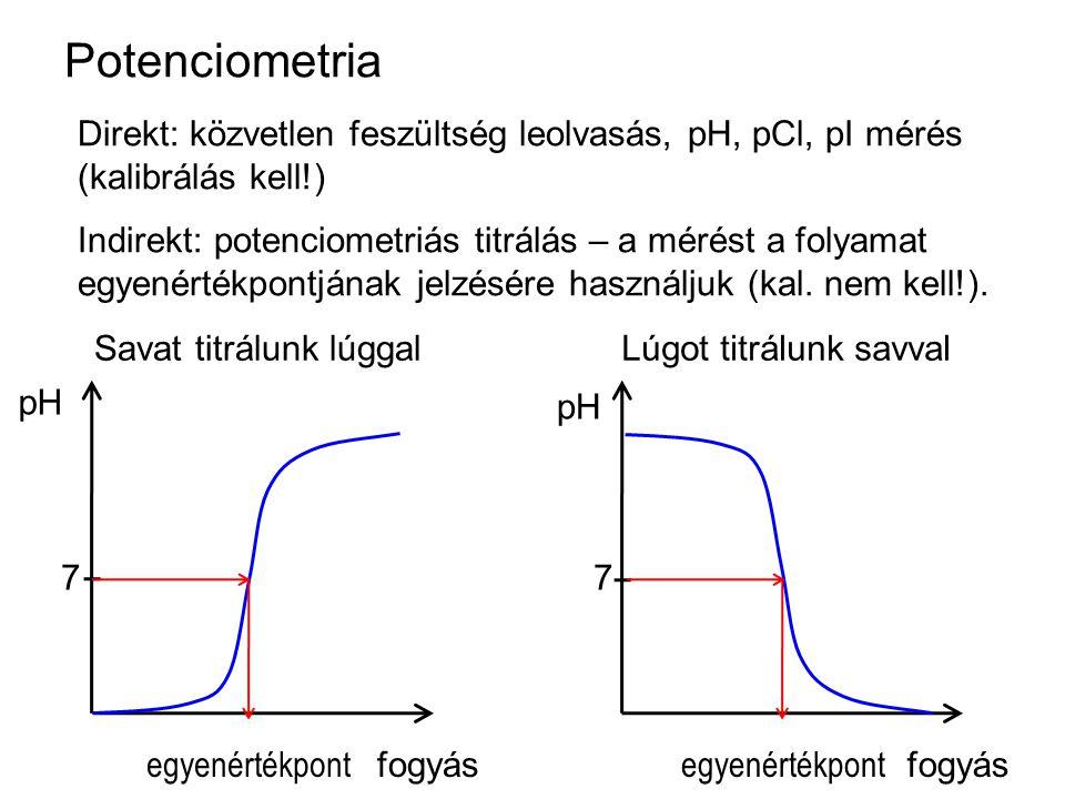 Potenciometria Direkt: közvetlen feszültség leolvasás, pH, pCl, pI mérés (kalibrálás kell!)
