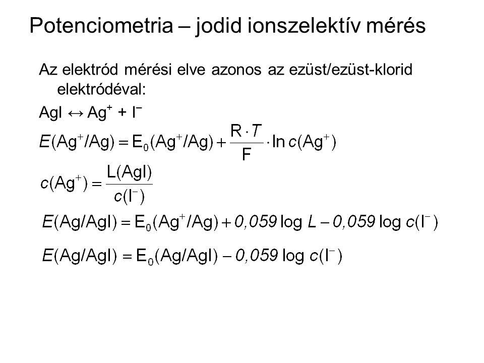 Potenciometria – jodid ionszelektív mérés