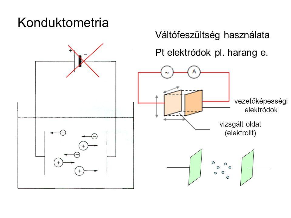 Konduktometria Váltófeszültség használata Pt elektródok pl. harang e.