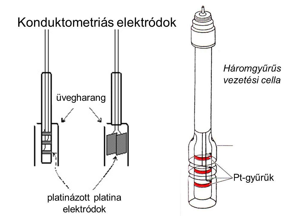 Konduktometriás elektródok