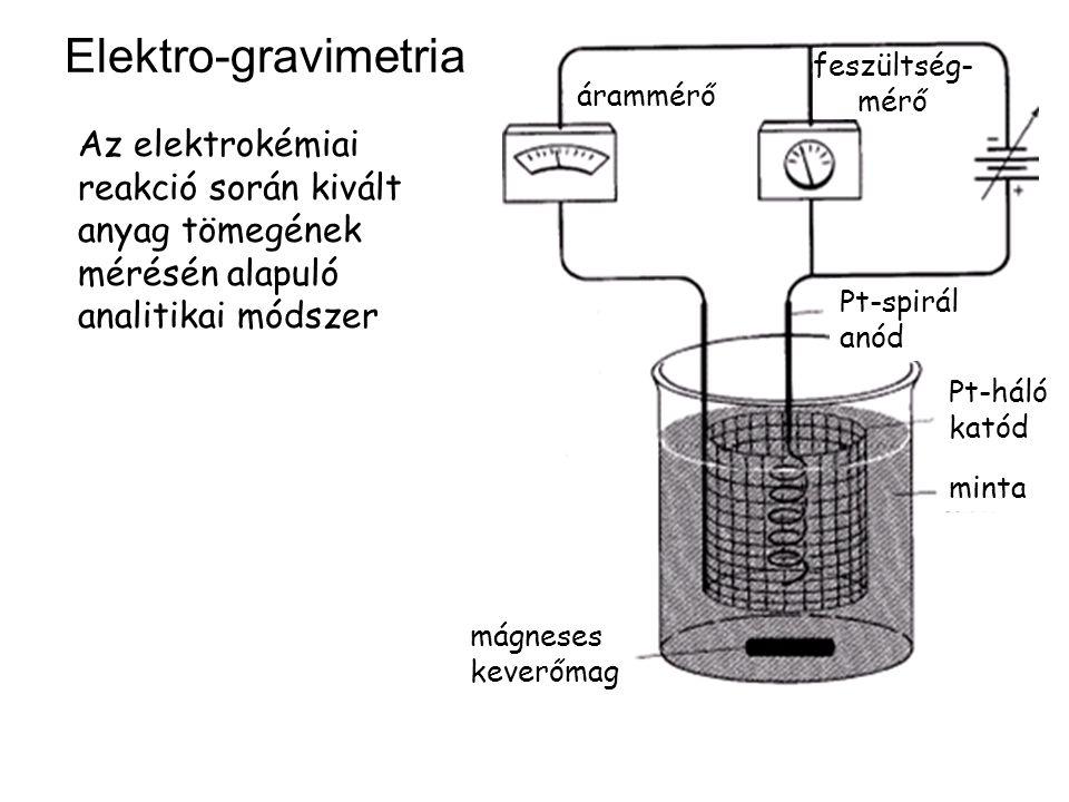 Elektro-gravimetria feszültség-mérő. árammérő. Az elektrokémiai reakció során kivált anyag tömegének mérésén alapuló analitikai módszer.