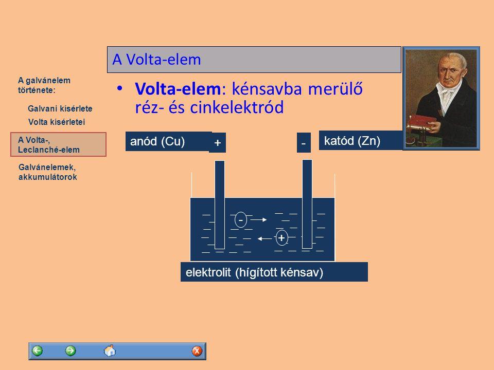 Volta-elem: kénsavba merülő réz- és cinkelektród