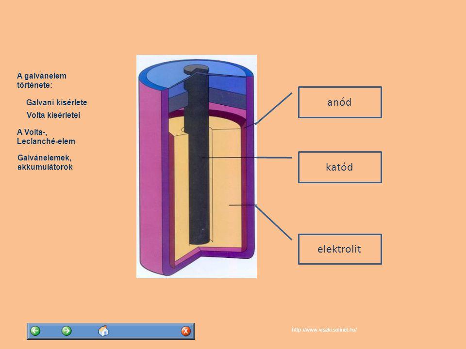 anód katód elektrolit http://www.viszki.sulinet.hu/
