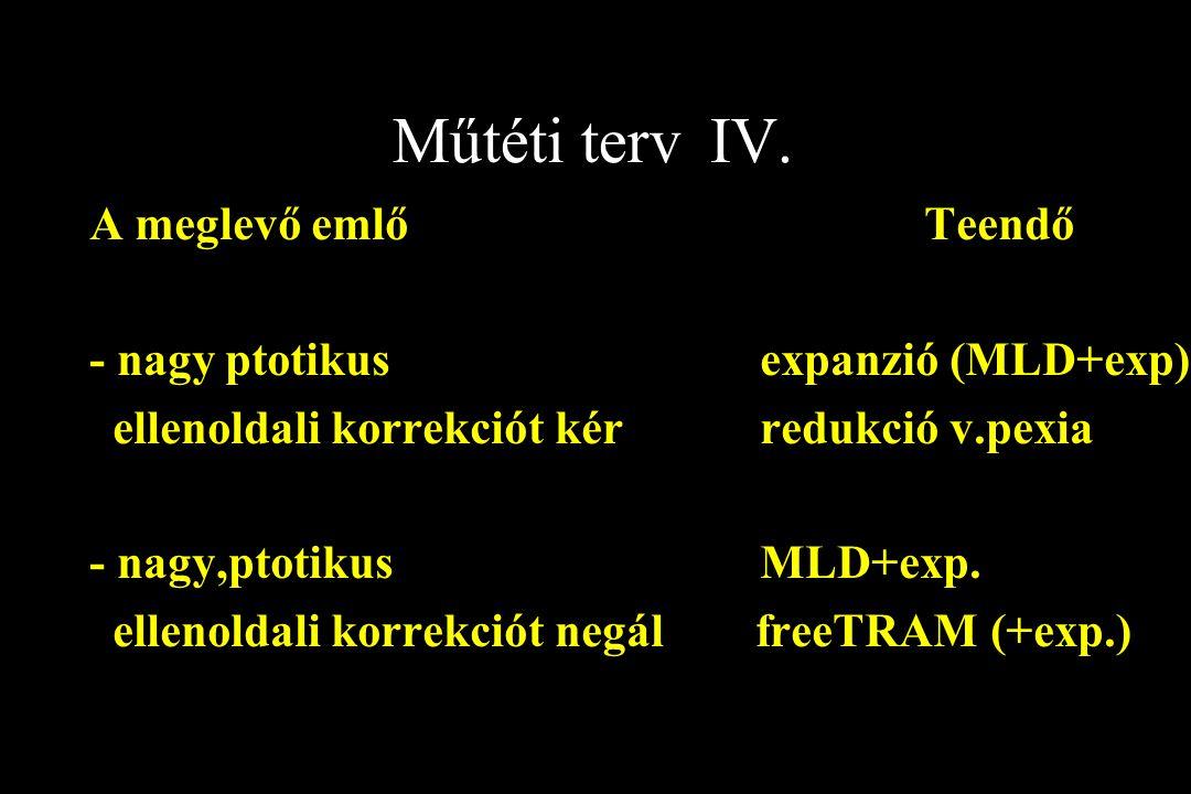 Műtéti terv IV. A meglevő emlő Teendő