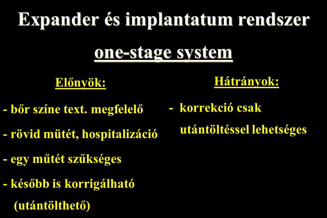 Expander és implantatum rendszer one-stage system
