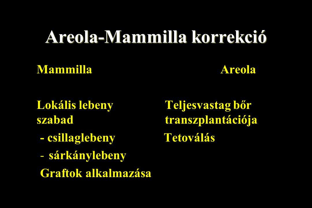 Areola-Mammilla korrekció