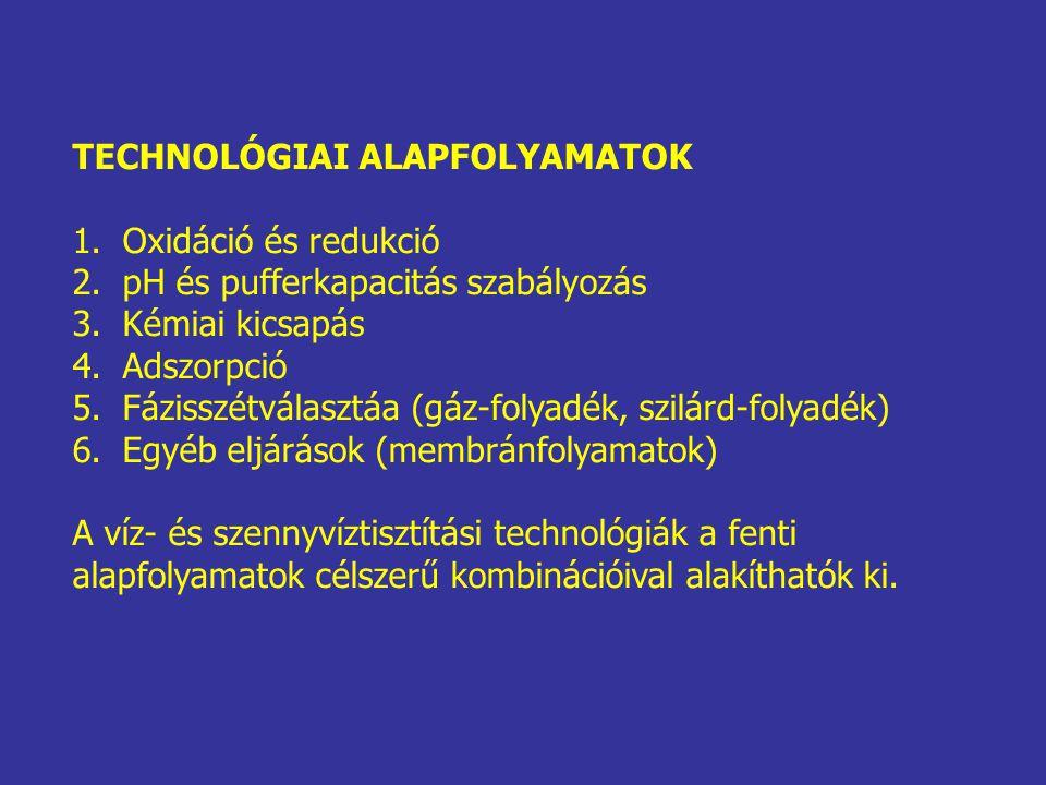TECHNOLÓGIAI ALAPFOLYAMATOK