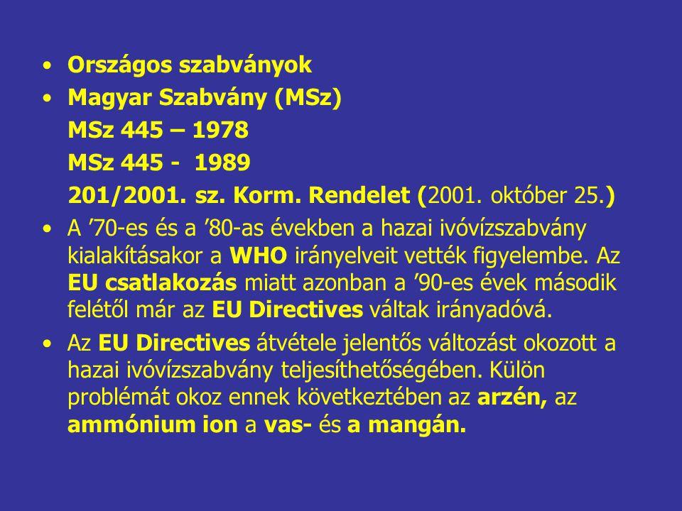 Országos szabványok Magyar Szabvány (MSz) MSz 445 – 1978. MSz 445 - 1989. 201/2001. sz. Korm. Rendelet (2001. október 25.)