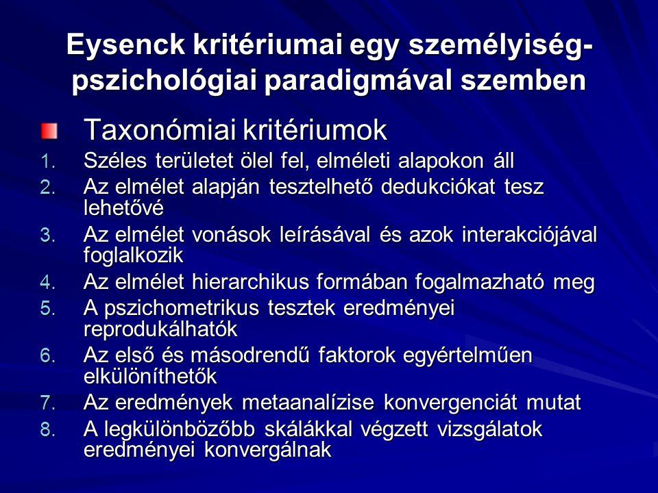 Eysenck kritériumai egy személyiség-pszichológiai paradigmával szemben