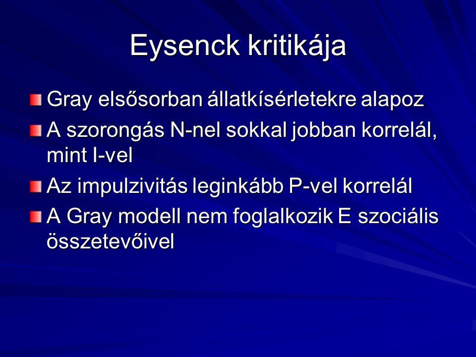Eysenck kritikája Gray elsősorban állatkísérletekre alapoz
