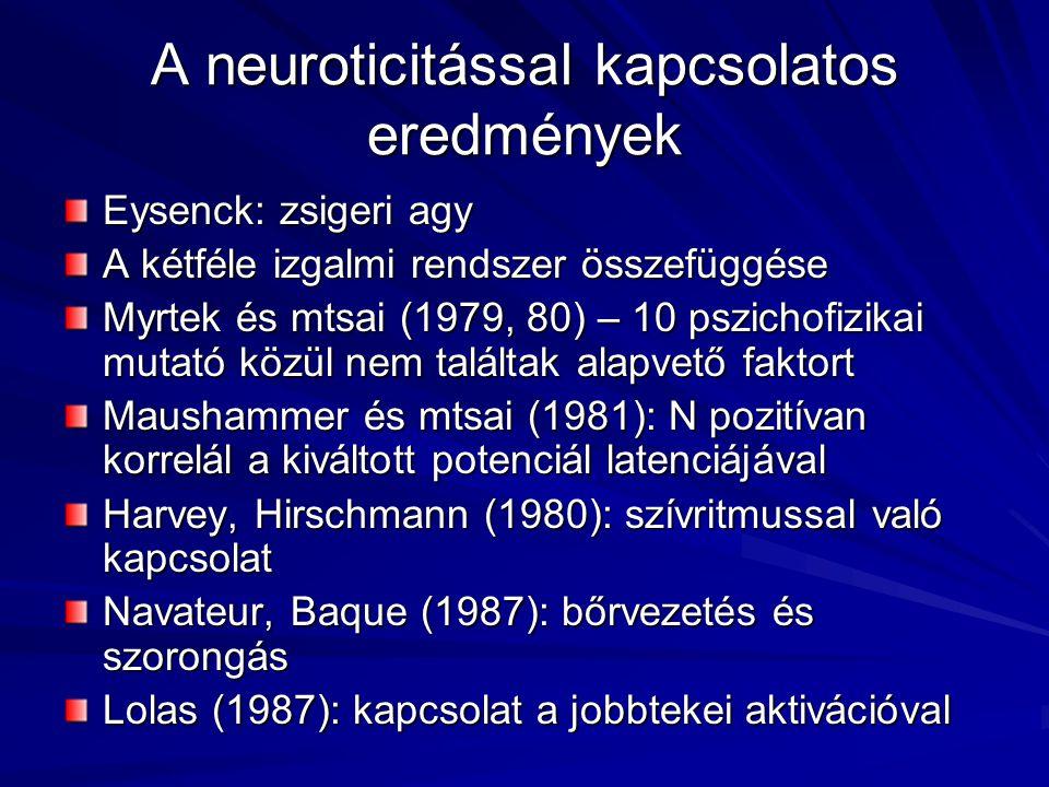 A neuroticitással kapcsolatos eredmények