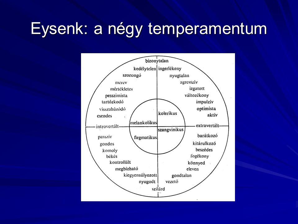 Eysenk: a négy temperamentum